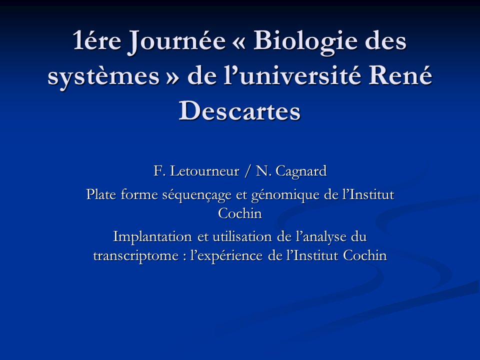 1ére Journée « Biologie des systèmes » de luniversité René Descartes F. Letourneur / N. Cagnard Plate forme séquençage et génomique de lInstitut Cochi