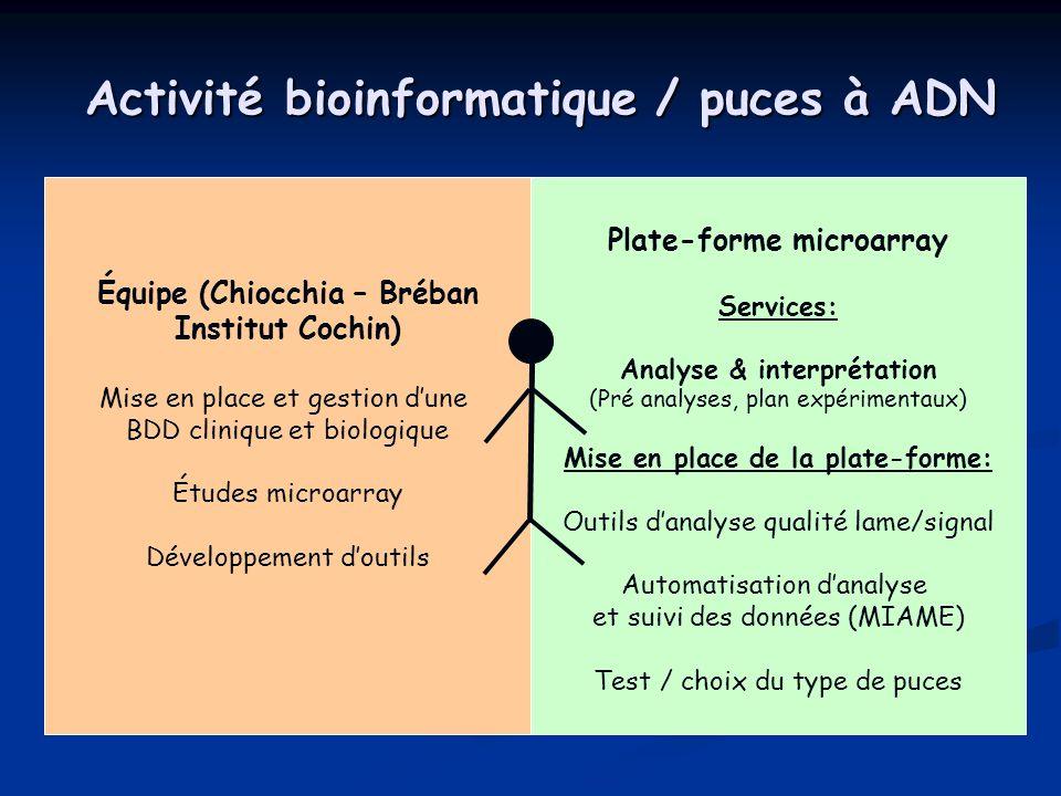 Plate-forme microarray Services: Analyse & interprétation (Pré analyses, plan expérimentaux) Mise en place de la plate-forme: Outils danalyse qualité