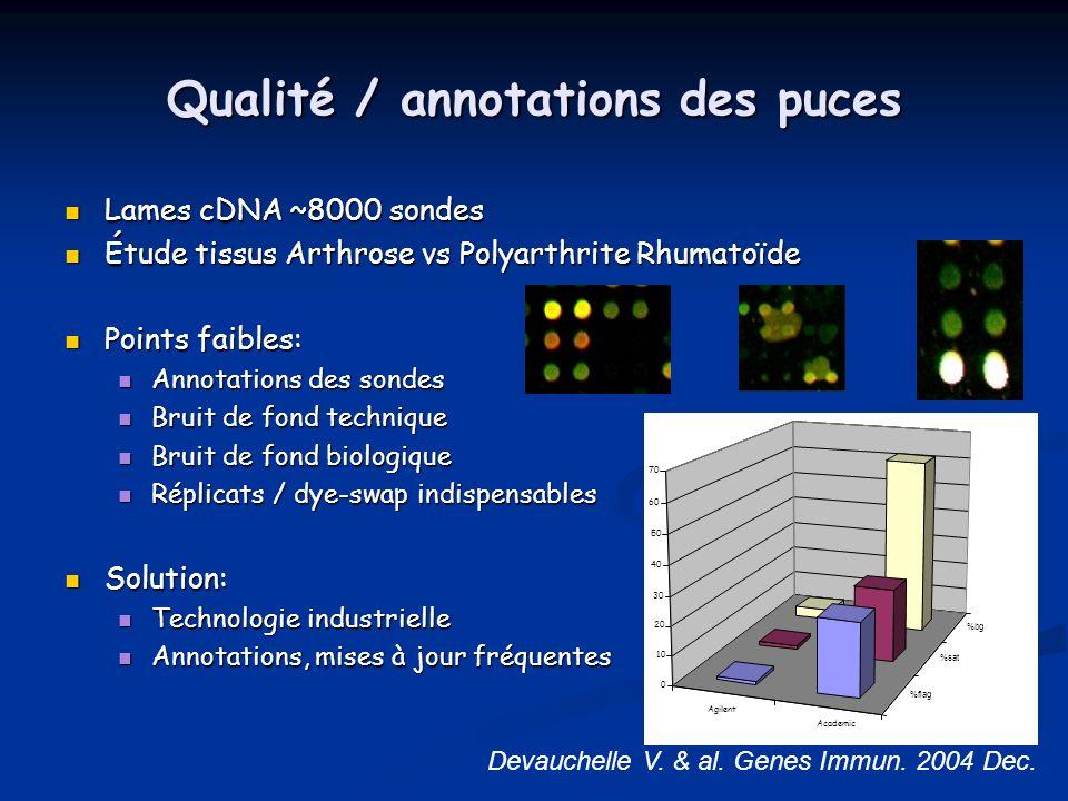 Qualité / annotations des puces Lames cDNA ~8000 sondes Lames cDNA ~8000 sondes Étude tissus Arthrose vs Polyarthrite Rhumatoïde Étude tissus Arthrose