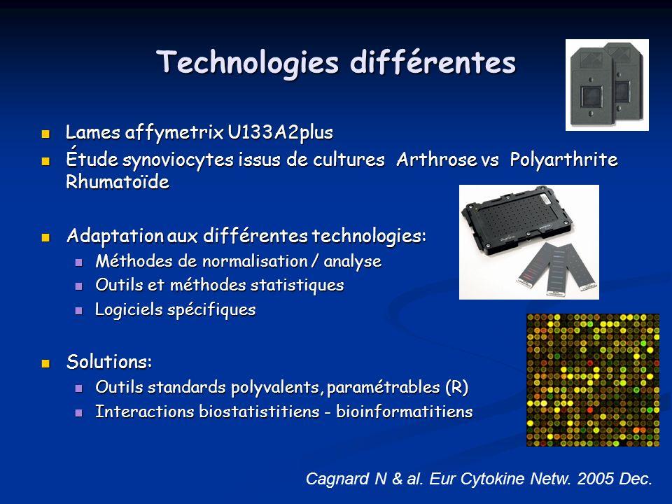 Technologies différentes Lames affymetrix U133A2plus Lames affymetrix U133A2plus Étude synoviocytes issus de cultures Arthrose vs Polyarthrite Rhumato