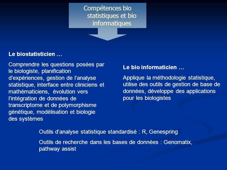 Compétences bio statistiques et bio informatiques Le biostatisticien … Comprendre les questions posées par le biologiste, planification dexpériences,