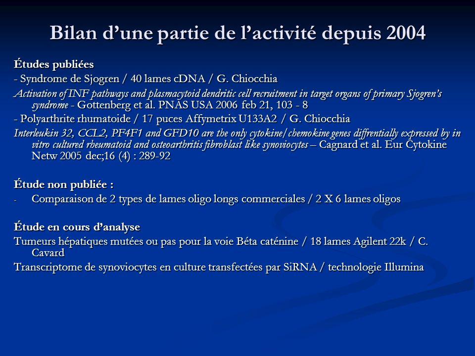Bilan dune partie de lactivité depuis 2004 Études publiées - Syndrome de Sjogren / 40 lames cDNA / G. Chiocchia Activation of INF pathways and plasmac