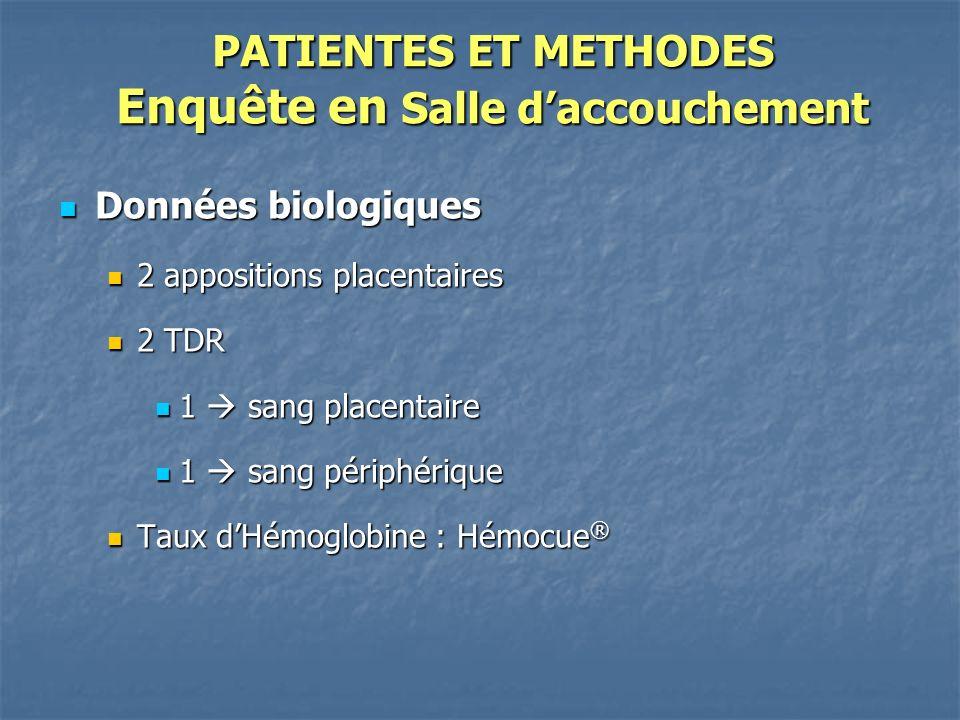 PATIENTES ET METHODES Enquête en Salle daccouchement Données biologiques Données biologiques 2 appositions placentaires 2 appositions placentaires 2 TDR 2 TDR 1 sang placentaire 1 sang placentaire 1 sang périphérique 1 sang périphérique Taux dHémoglobine : Hémocue ® Taux dHémoglobine : Hémocue ®