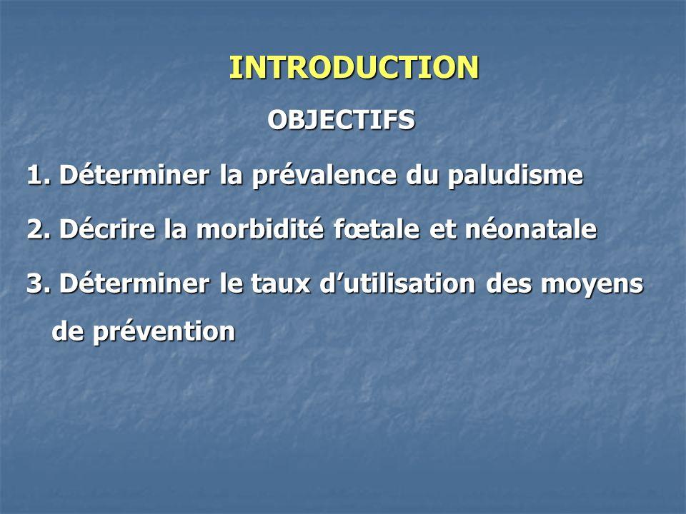 INTRODUCTION OBJECTIFS 1.Déterminer la prévalence du paludisme 2.
