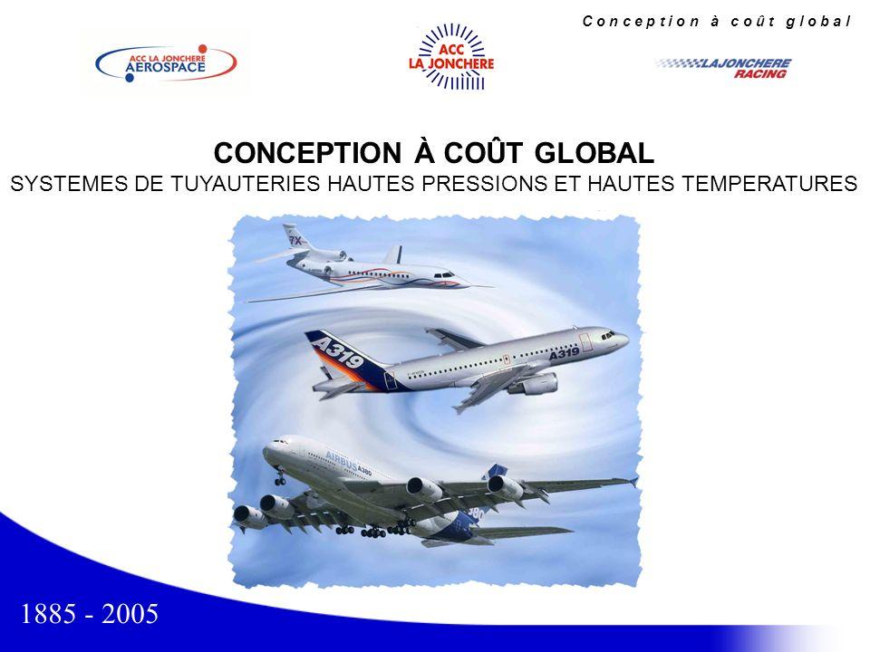 C o n c e p t i o n à c o û t g l o b a l LES NOUVEAUX PROGRAMMES Eurocopter NH 90 Tuyauteries flexibles