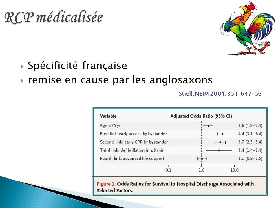 Spécificité française remise en cause par les anglosaxons Stiell, NEJM 2004; 351: 647-56