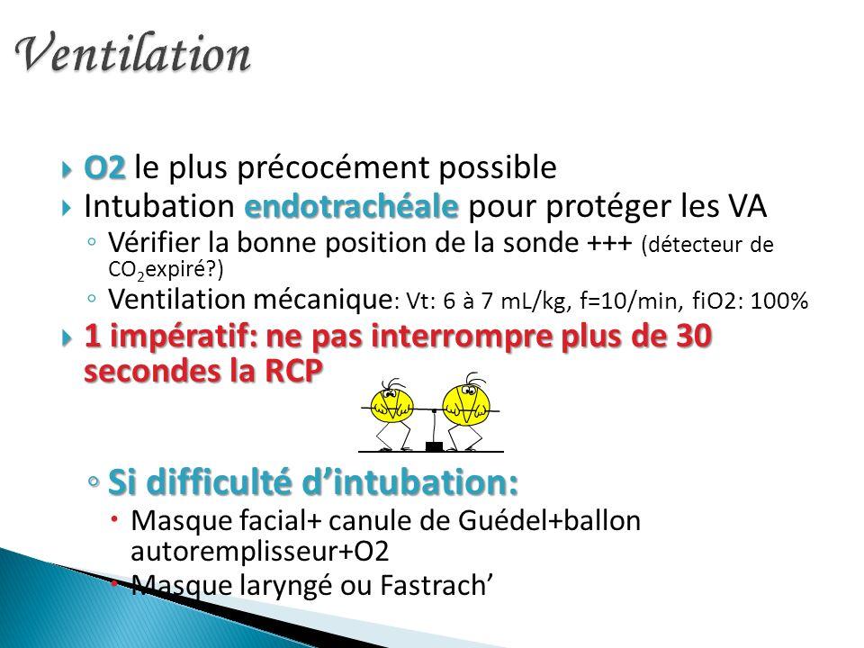 O2 O2 le plus précocément possible endotrachéale Intubation endotrachéale pour protéger les VA Vérifier la bonne position de la sonde +++ (détecteur d