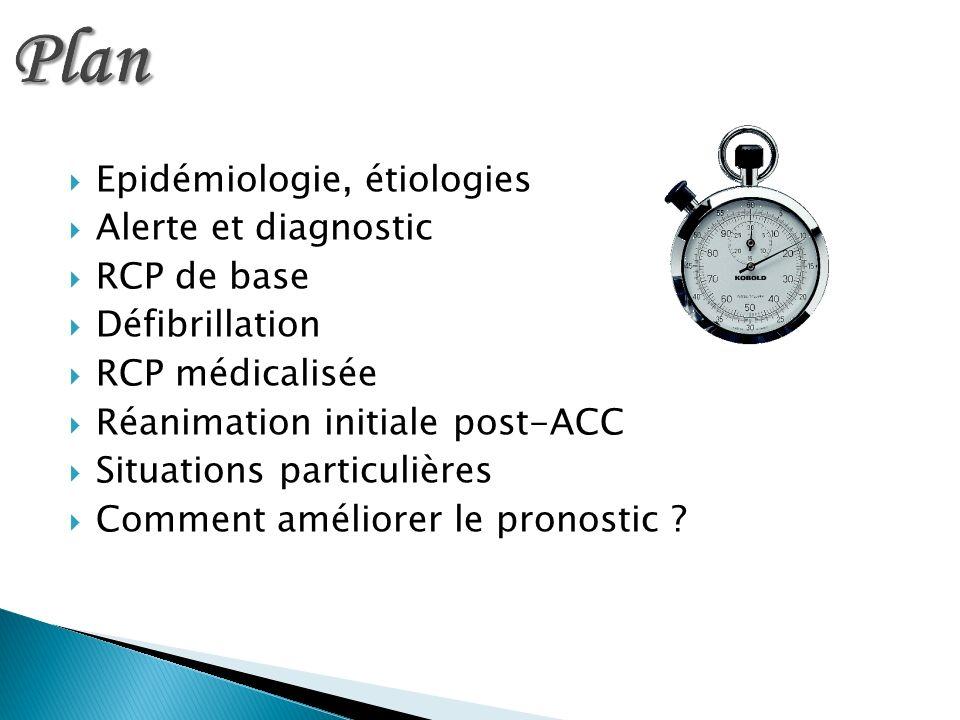 Epidémiologie, étiologies Alerte et diagnostic RCP de base Défibrillation RCP médicalisée Réanimation initiale post-ACC Situations particulières Comme