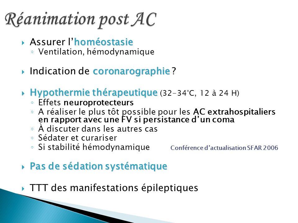 homéostasie Assurer lhoméostasie Ventilation, hémodynamique coronarographie Indication de coronarographie ? Hypothermie thérapeutique Hypothermie thér