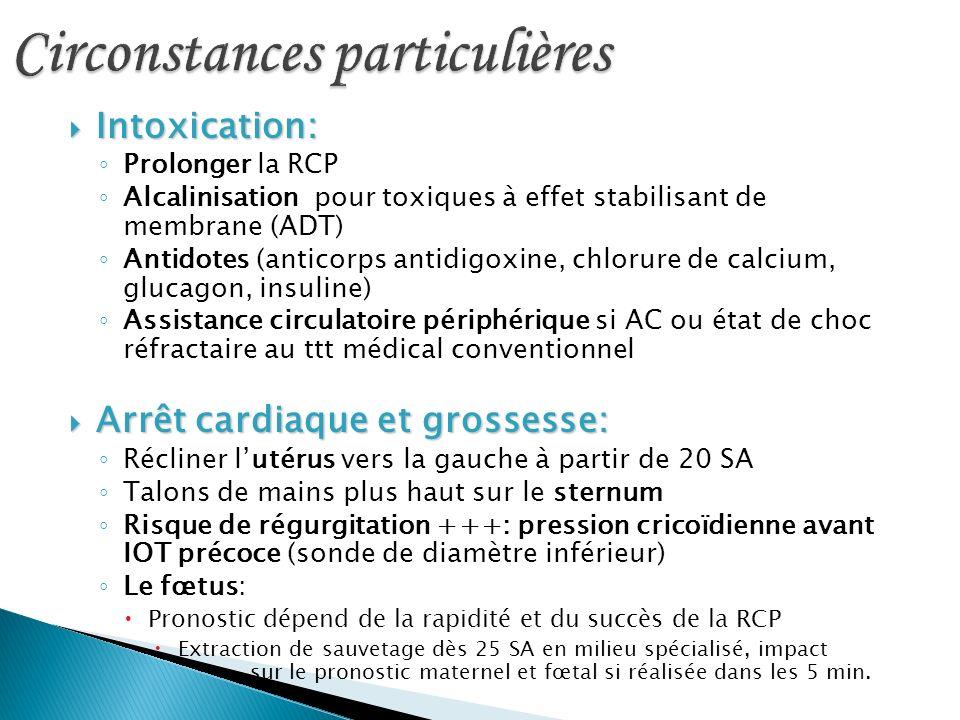 Intoxication: Intoxication: Prolonger la RCP Alcalinisation pour toxiques à effet stabilisant de membrane (ADT) Antidotes (anticorps antidigoxine, chl