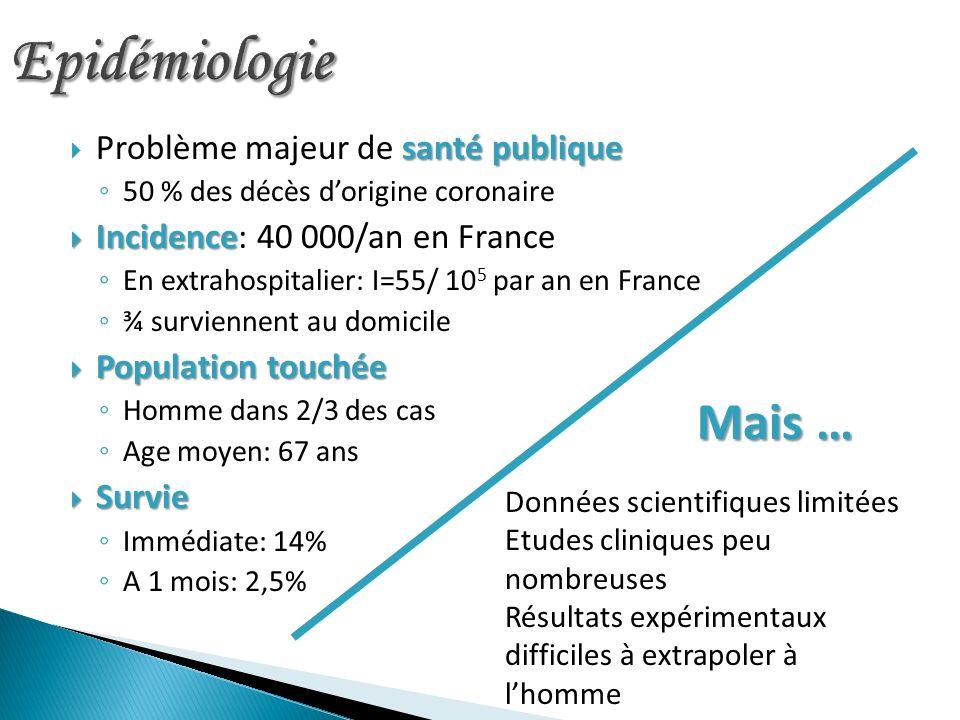 santé publique Problème majeur de santé publique 50 % des décès dorigine coronaire Incidence Incidence: 40 000/an en France En extrahospitalier: I=55/