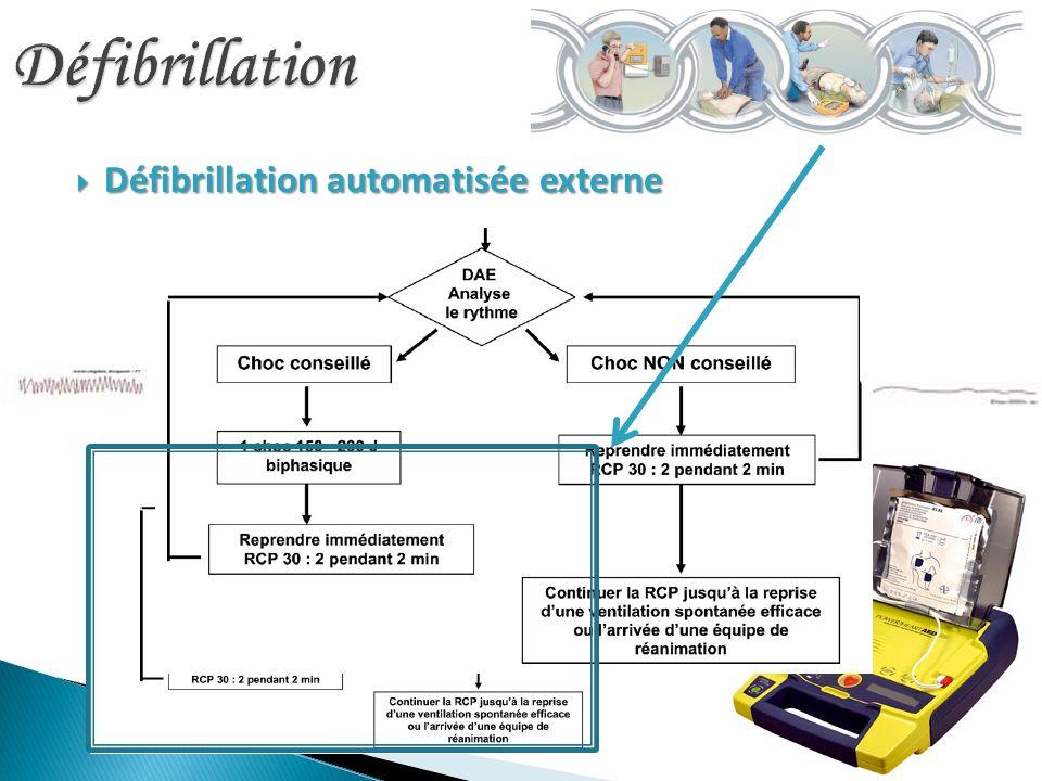 Défibrillation automatisée externe Défibrillation automatisée externe