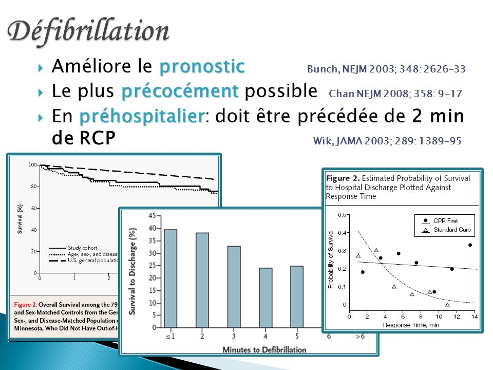 pronostic Améliore le pronostic Bunch, NEJM 2003; 348: 2626-33 précocément Le plus précocément possible Chan NEJM 2008; 358: 9-17 préhospitalier En pr