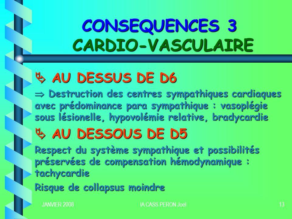JANVIER 2008IA CASS PERON Joël14 CONSEQUENCES 4 RESPIRATOIRES LESIONS DE C3-C4 LESIONS DE C3-C4 Paralysie diaphragmatique et des muscles intercostaux DEPENDANCE VENTILATOIRE COMPLETE LESIONS SOUS C5 LESIONS SOUS C5 Conservation de l activité diaphragmatique d où autonomie de ventilation suffisante mais précaire LESIONS SOUS D12 LESIONS SOUS D12 VENTILATION NORMALE