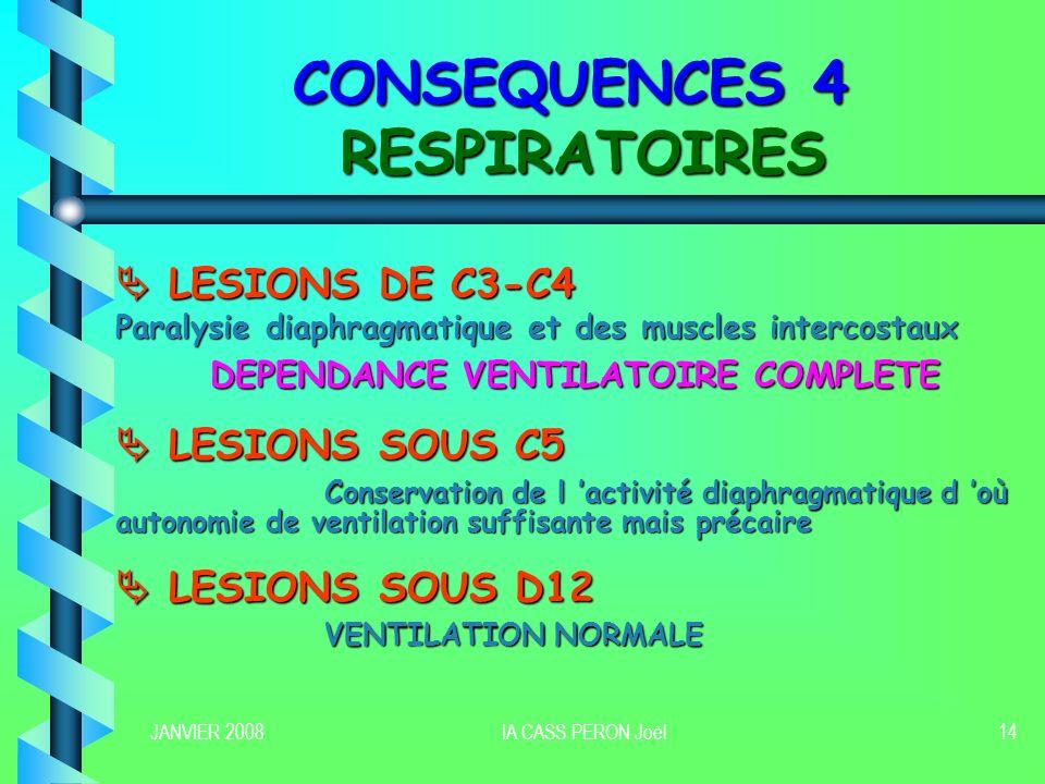 JANVIER 2008IA CASS PERON Joël15 CONSEQUENCES 5 AUTRES DIGESTIVES DIGESTIVES Ileus paralytique Ileus paralytique Atonie gastrique Atonie gastrique URINAIRES URINAIRES Absence dautonomie vésicale rétention urinaire THERMIQUES THERMIQUES Atteinte de la thermorégulation (absence vasoconstriction et frissons) hypothermie CUTANEES CUTANEES Atonie musculaire Survenue rapide descarres