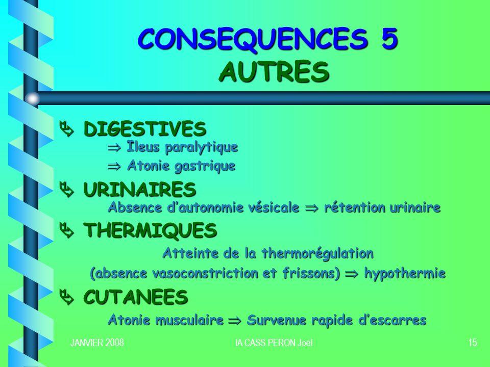 JANVIER 2008IA CASS PERON Joël15 CONSEQUENCES 5 AUTRES DIGESTIVES DIGESTIVES Ileus paralytique Ileus paralytique Atonie gastrique Atonie gastrique URI