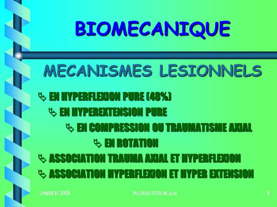 JANVIER 2008IA CASS PERON Joël8 BIOMECANIQUE MECANISMES LESIONNELS EN HYPERFLEXION PURE (48%) EN HYPERFLEXION PURE (48%) EN HYPEREXTENSION PURE EN HYP