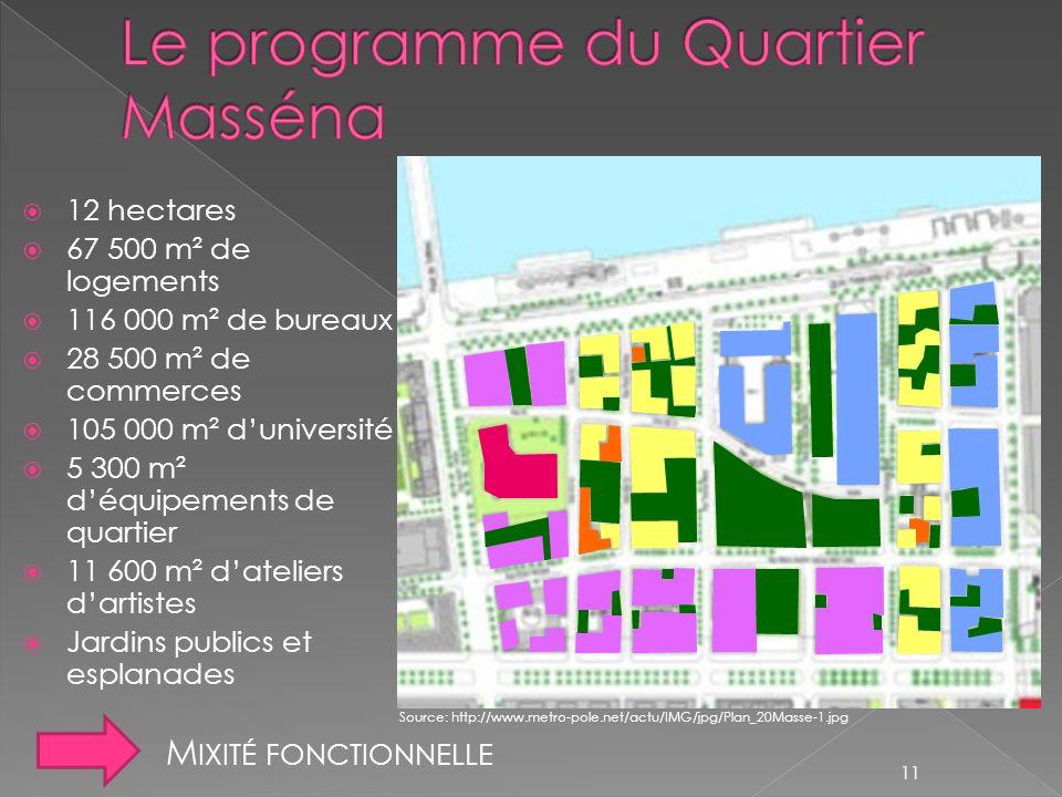 11 12 hectares 67 500 m² de logements 116 000 m² de bureaux 28 500 m² de commerces 105 000 m² duniversité 5 300 m² déquipements de quartier 11 600 m²