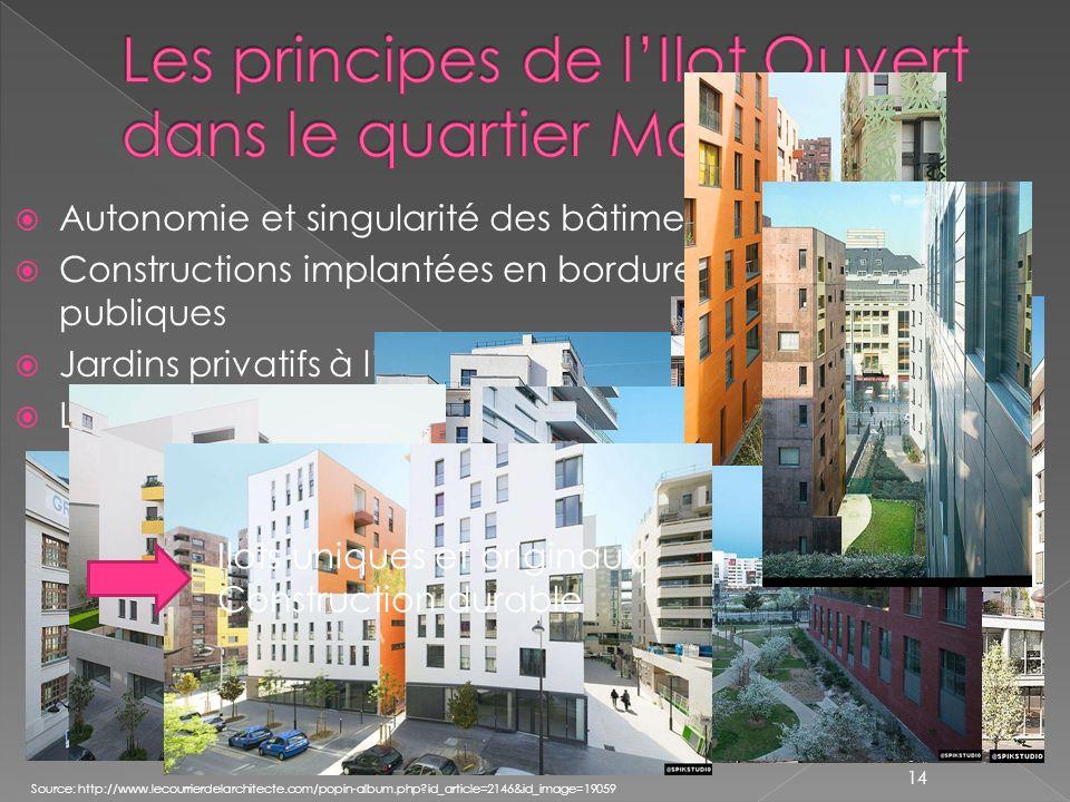 Autonomie et singularité des bâtiments Constructions implantées en bordure des voies publiques Jardins privatifs à lintérieur des ilots Lumière, ouver