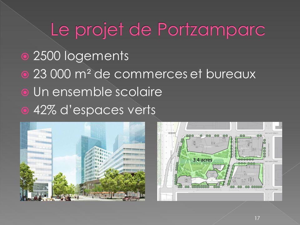 2500 logements 23 000 m² de commerces et bureaux Un ensemble scolaire 42% despaces verts 17