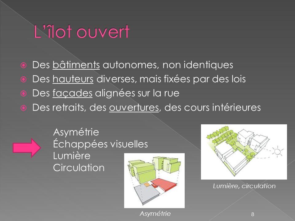 Des bâtiments autonomes, non identiques Des hauteurs diverses, mais fixées par des lois Des façades alignées sur la rue Des retraits, des ouvertures,