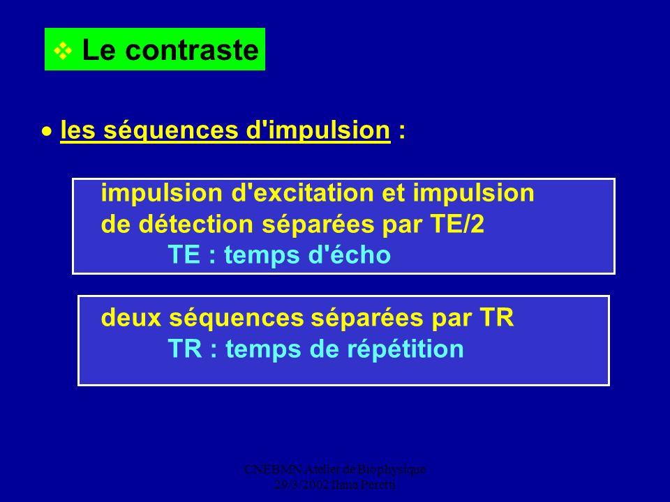 CNEBMN Atelier de Biophysique 29/3/2002 Ilana Peretti les séquences d'impulsion : impulsion d'excitation et impulsion de détection séparées par TE/2 T