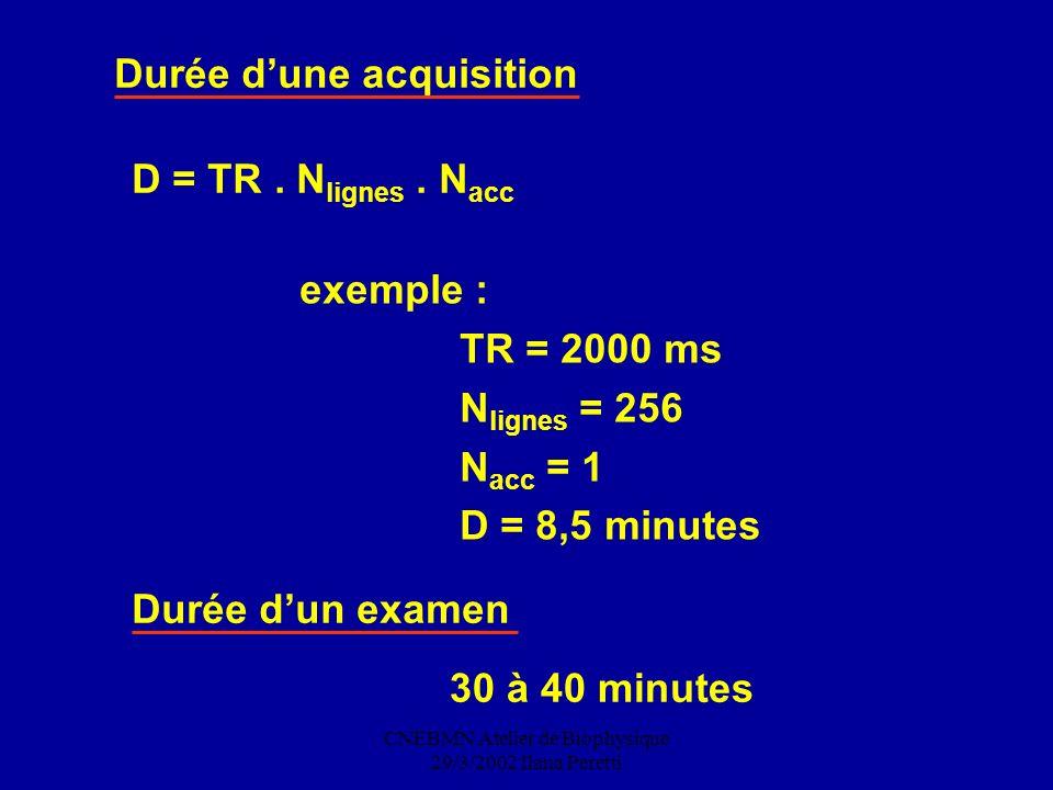 CNEBMN Atelier de Biophysique 29/3/2002 Ilana Peretti Durée dune acquisition D = TR. N lignes. N acc exemple : TR = 2000 ms N lignes = 256 N acc = 1 D