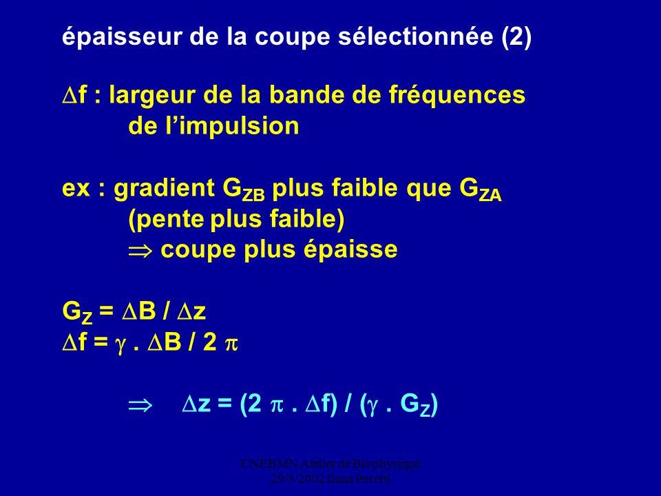 CNEBMN Atelier de Biophysique 29/3/2002 Ilana Peretti f : largeur de la bande de fréquences de limpulsion ex : gradient G ZB plus faible que G ZA (pen