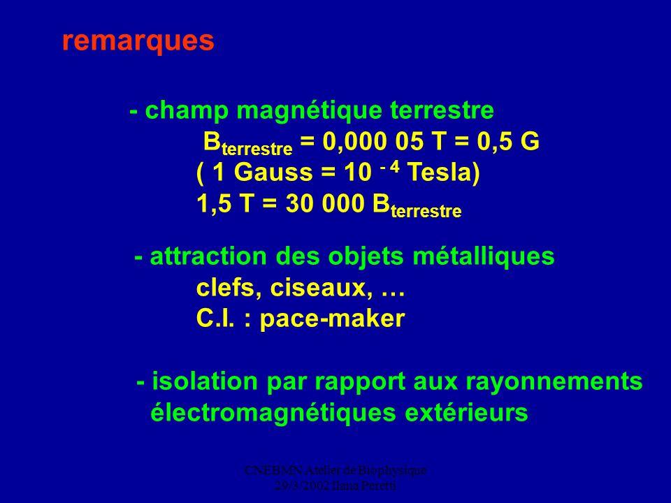 CNEBMN Atelier de Biophysique 29/3/2002 Ilana Peretti remarques - champ magnétique terrestre B terrestre = 0,000 05 T = 0,5 G ( 1 Gauss = 10 - 4 Tesla