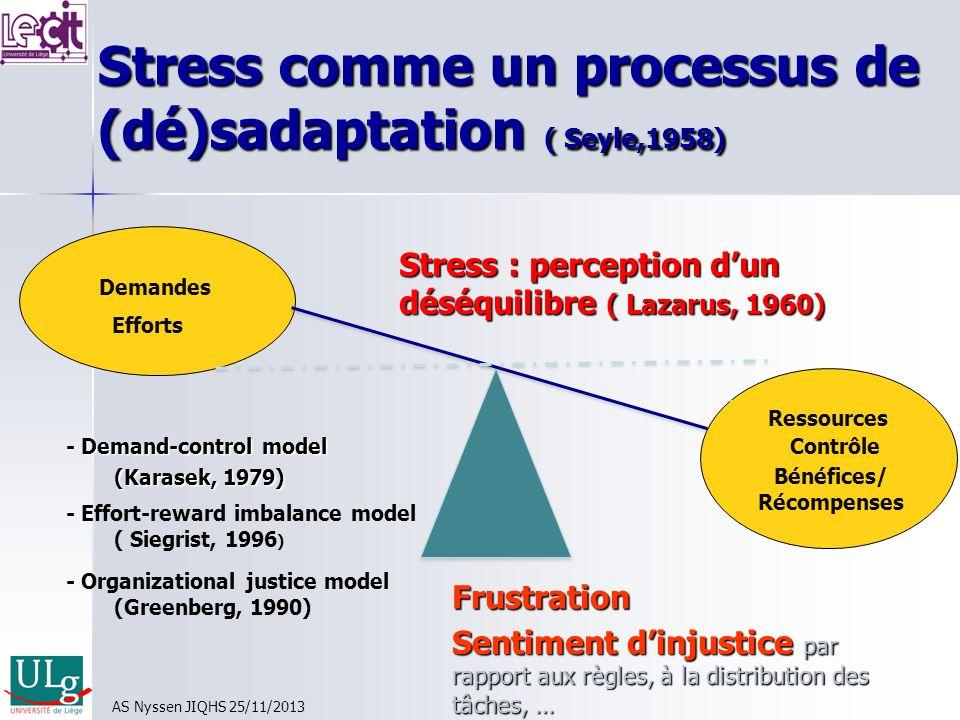 Age bas modéréélevé - 30434 34 30-35 821 12 + 35 1112 15 Quand le stress devient pathologique Burnout par catégorie dage (n=151) Nyssen et al.