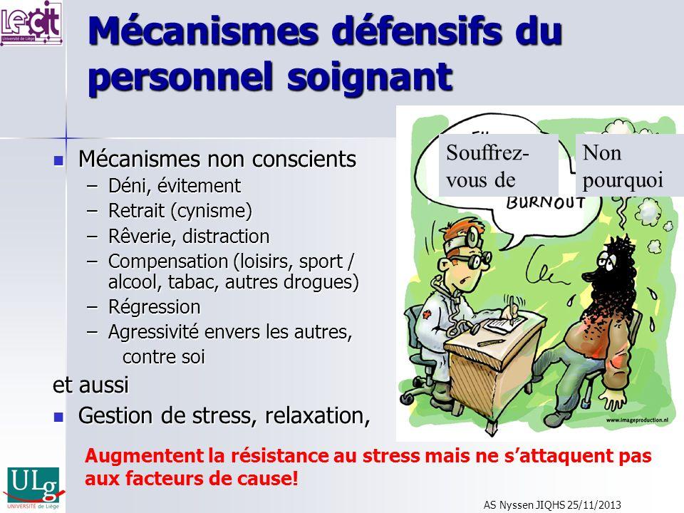 Mécanismes défensifs du personnel soignant Mécanismes non conscients Mécanismes non conscients –Déni, évitement –Retrait (cynisme) –Rêverie, distracti