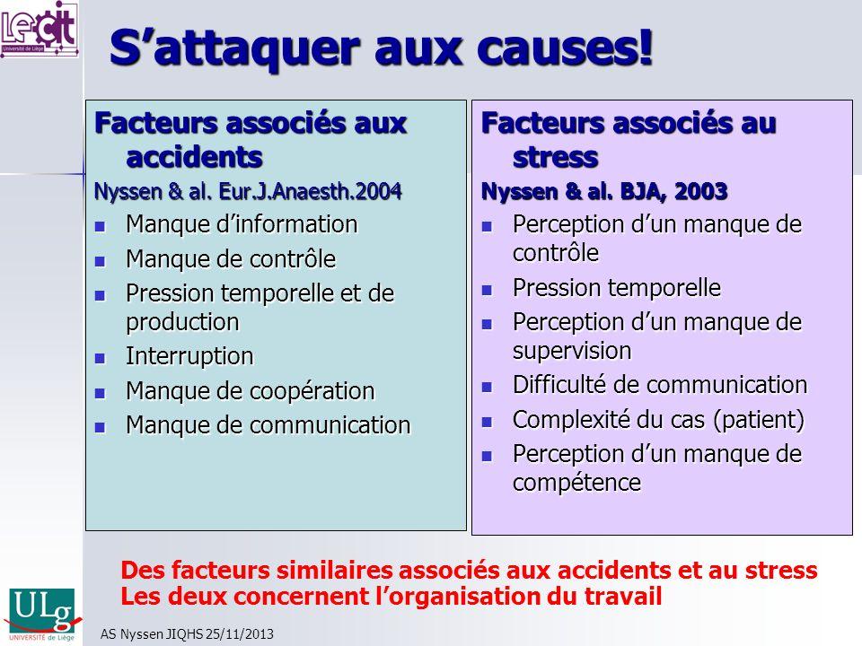 Sattaquer aux causes! Facteurs associés au stress Nyssen & al. BJA, 2003 Perception dun manque de contrôle Perception dun manque de contrôle Pression
