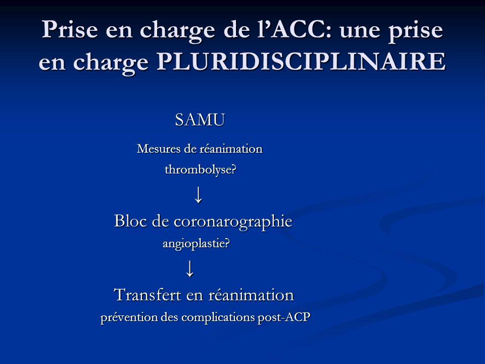 Prise en charge de lACC: une prise en charge PLURIDISCIPLINAIRE SAMU SAMU Mesures de réanimation Mesures de réanimation thrombolyse? thrombolyse? Bloc