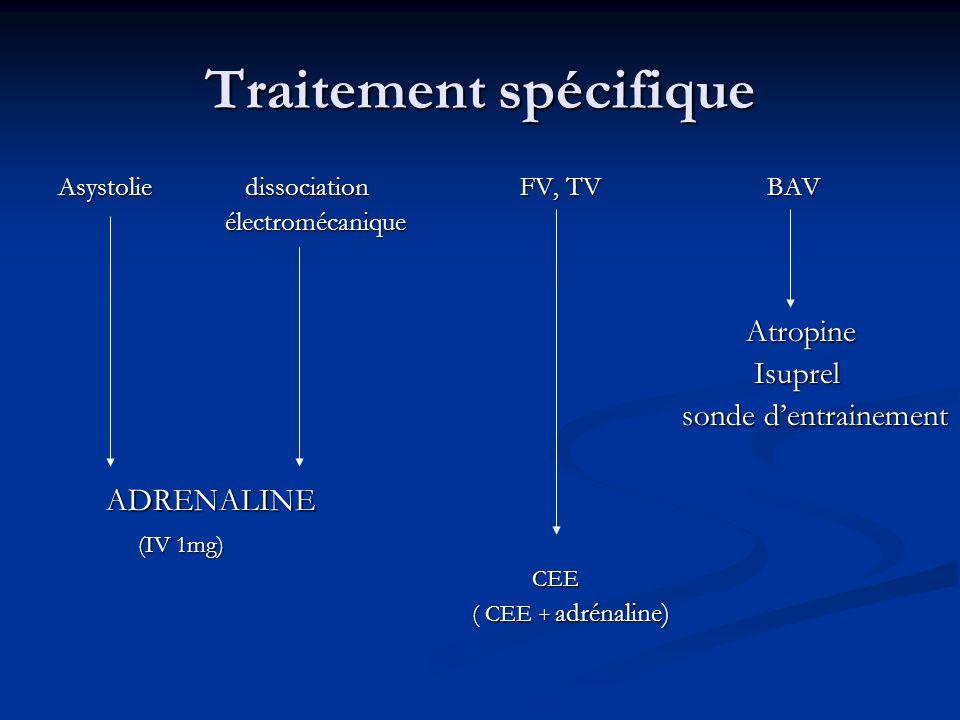 Traitement spécifique Asystolie dissociation FV, TV BAV électromécanique électromécanique Atropine Atropine Isuprel Isuprel sonde dentrainement sonde