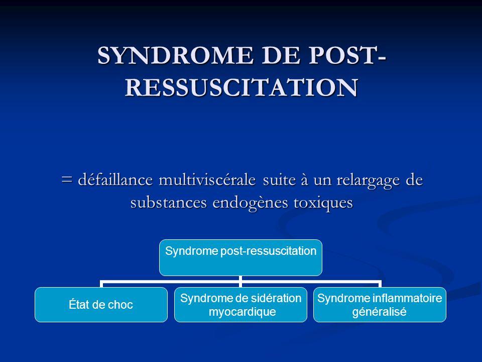 SYNDROME DE POST- RESSUSCITATION = défaillance multiviscérale suite à un relargage de substances endogènes toxiques Syndrome post- ressuscitation État