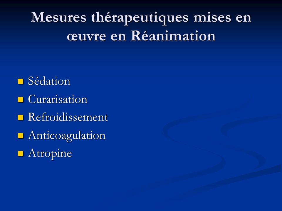 Mesures thérapeutiques mises en œuvre en Réanimation Sédation Sédation Curarisation Curarisation Refroidissement Refroidissement Anticoagulation Antic