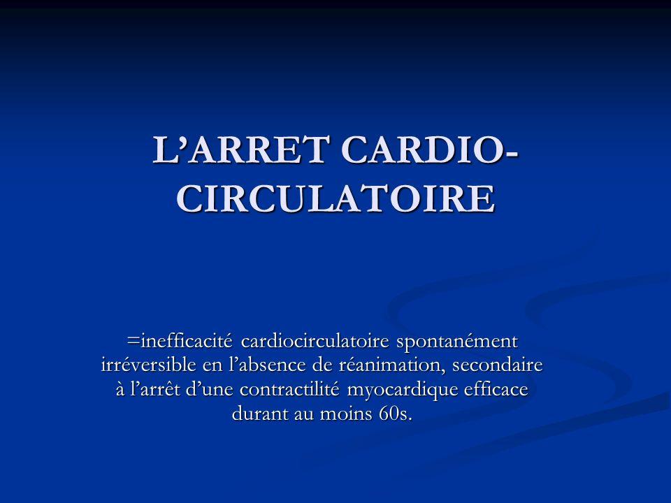 LARRET CARDIO- CIRCULATOIRE =inefficacité cardiocirculatoire spontanément irréversible en labsence de réanimation, secondaire à larrêt dune contractil