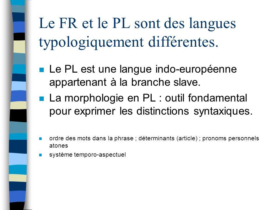 Lapproche typologique de la représentation des procès en polonais / français et conséquences pour les stades avancés de lacquisition dune L2. Urszula