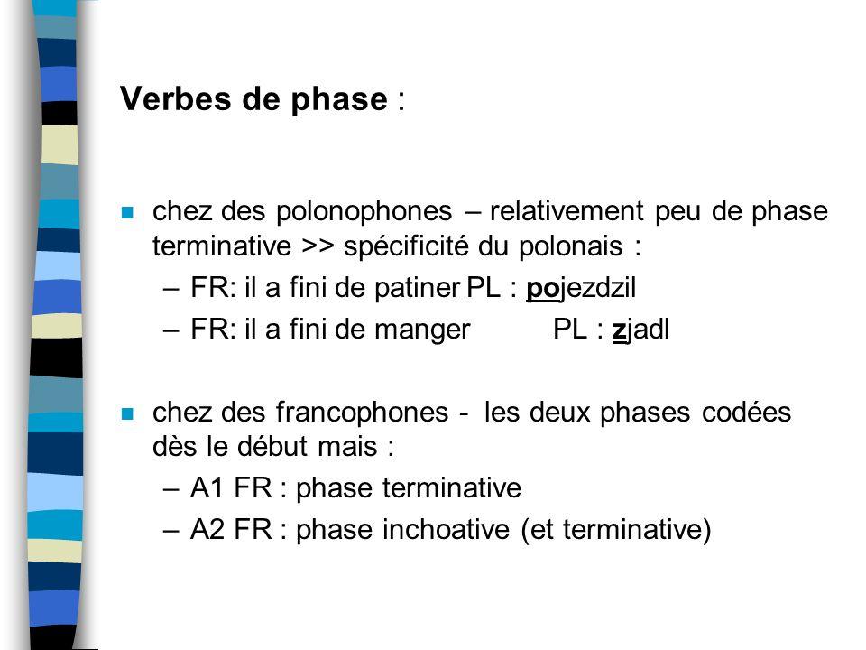 Vb. de phase n A1 PL 4 vdf_commencer 1 vdf_finir ------------------------------ 2 Total number of different word types used 5 Total number of words (t