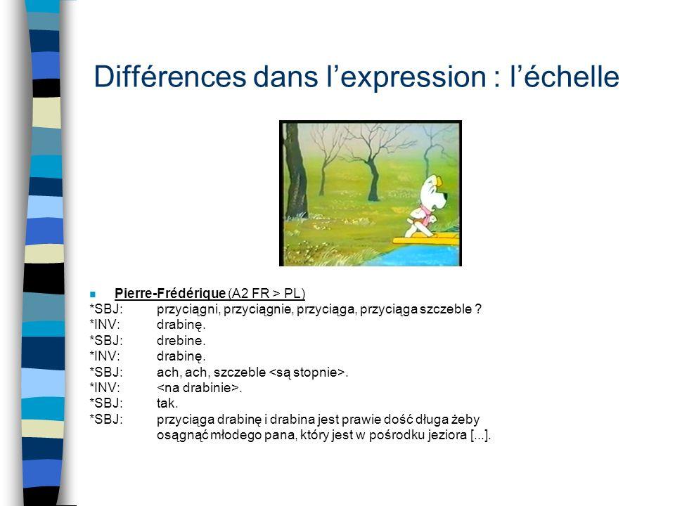 Différences dans lexpression : léchelle n Alexandra (A1 FR > PL) *INV:une échelle ? *SBJ:une échelle oui c'est ça qui était à côté d'un arbre. *SBJ:le