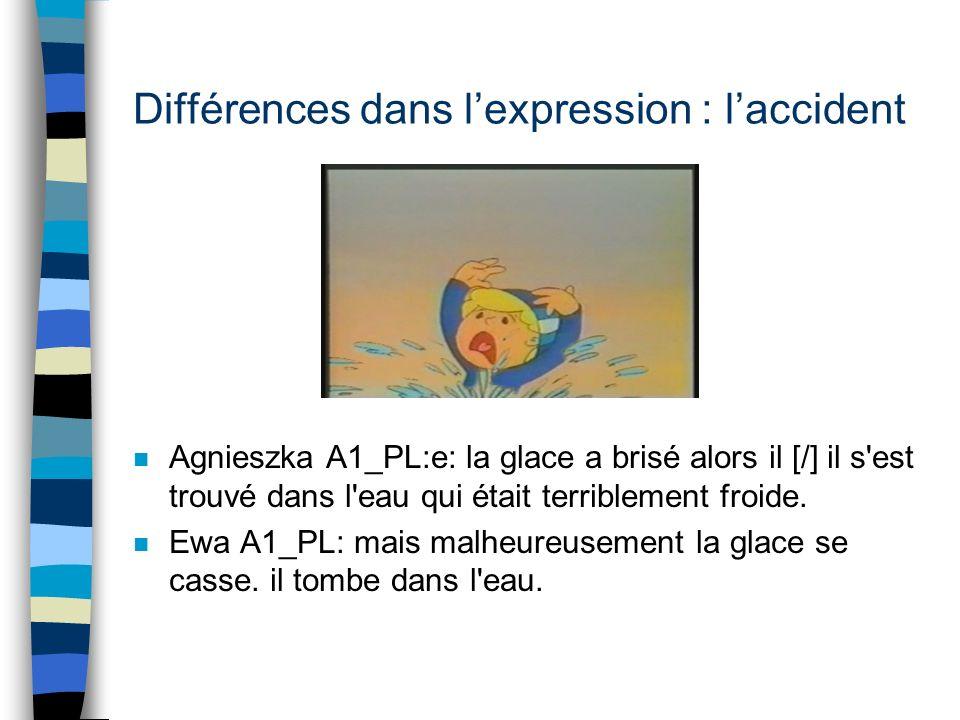 Différences dans lexpression : léchelle n Pierre-Frédérique (A2 FR > PL) *SBJ:przyciągni, przyciągnie, przyciąga, przyciąga szczeble ? *INV:drabinę. *