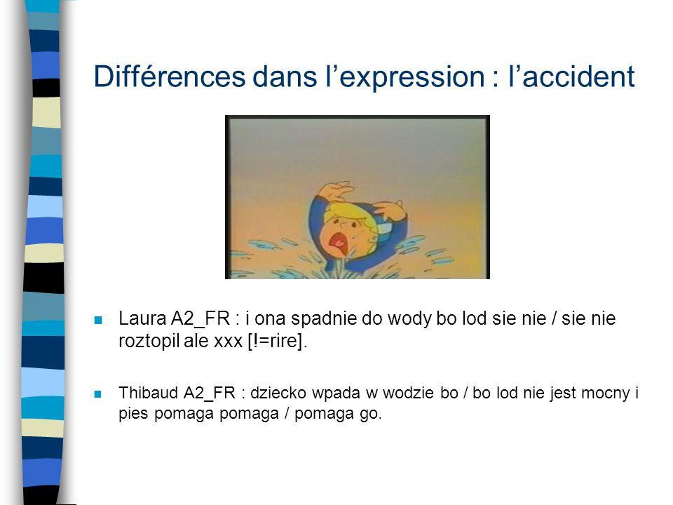 Différences dans lexpression : laccident n Corinne A1_FR: potem dziewczyna ma klopot. pada@id [:=id wpada] w woda n Gérard A1_FR: i ale woda nie tak t