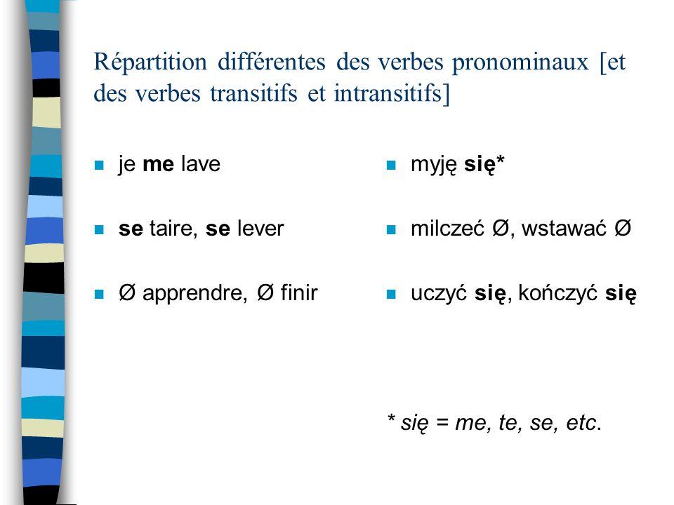 Répartition différentes des verbes pronominaux [et des verbes transitifs et intransitifs] n je me lave n se taire, se lever n Ø apprendre, Ø finir n myję się* n milczeć Ø, wstawać Ø n uczyć się, kończyć się * się = me, te, se, etc.