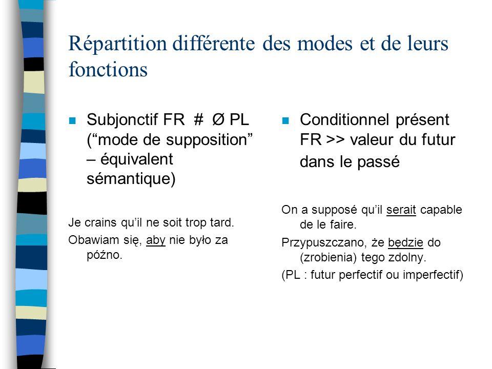 Répartition différente des modes et de leurs fonctions n Subjonctif FR # Ø PL (mode de supposition – équivalent sémantique) Je crains quil ne soit trop tard.
