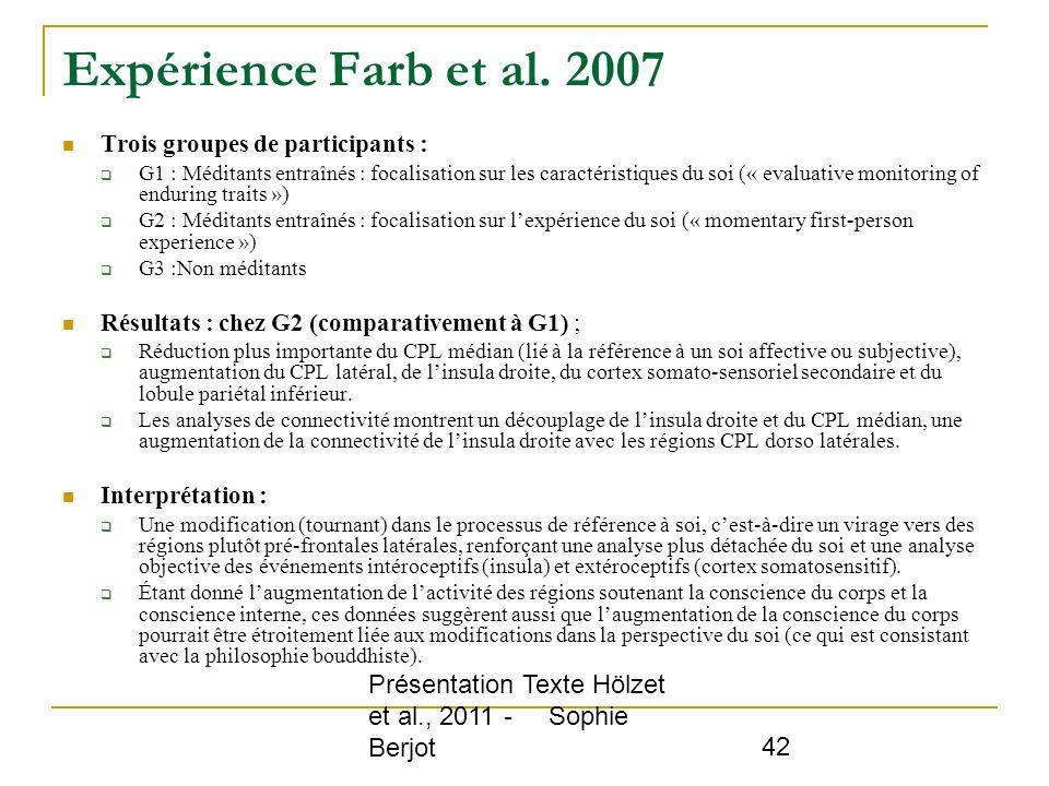Présentation Texte Hölzet et al., 2011 - Sophie Berjot 42 Expérience Farb et al. 2007 Trois groupes de participants : G1 : Méditants entraînés : focal
