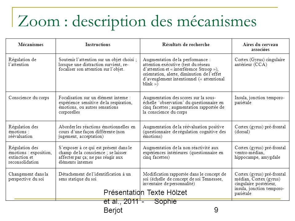 Présentation Texte Hölzet et al., 2011 - Sophie Berjot 9 Zoom : description des mécanismes MécanismesInstructionsRésultats de rechercheAires du cervea