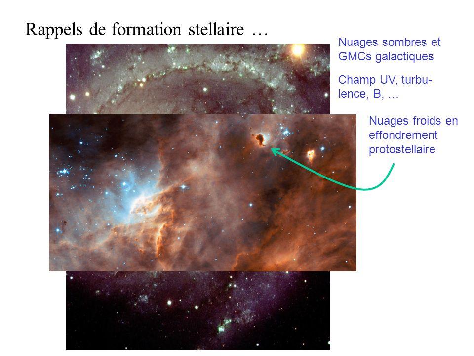 Rappels de formation stellaire … Nuages sombres et GMCs galactiques Champ UV, turbu- lence, B, … Nuages froids en effondrement protostellaire