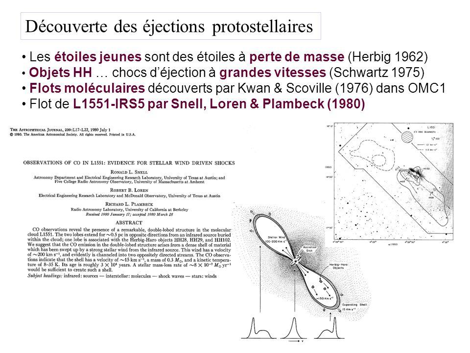 Les étoiles jeunes sont des étoiles à perte de masse (Herbig 1962) Objets HH … chocs déjection à grandes vitesses (Schwartz 1975) Flots moléculaires découverts par Kwan & Scoville (1976) dans OMC1 Flot de L1551-IRS5 par Snell, Loren & Plambeck (1980) Découverte des éjections protostellaires