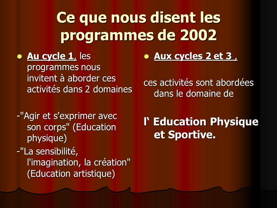 Ce que nous disent les programmes de 2002 Au cycle 1, les programmes nous invitent à aborder ces activités dans 2 domaines Au cycle 1, les programmes