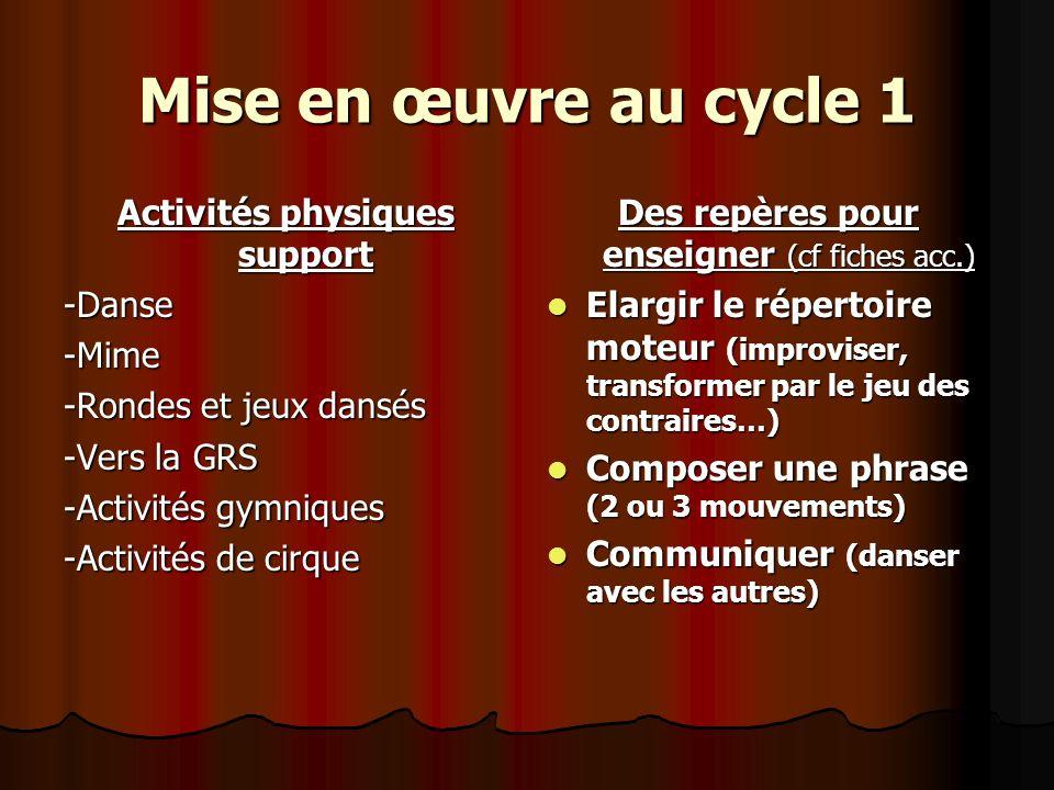 Mise en œuvre au cycle 1 Activités physiques support -Danse-Mime -Rondes et jeux dansés -Vers la GRS -Activités gymniques -Activités de cirque Des rep